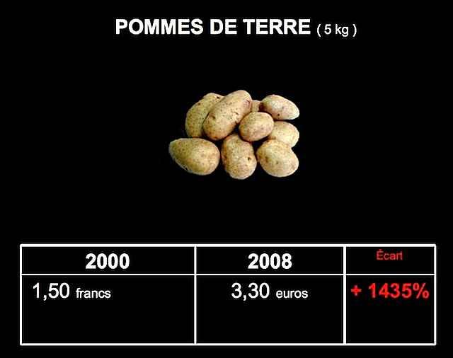 8 prix des pommes de terre gilblog jean pierre gilbert